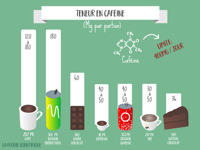 caféine-01